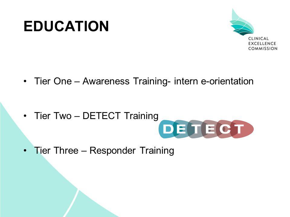 EDUCATION Tier One – Awareness Training- intern e-orientation Tier Two – DETECT Training Tier Three – Responder Training