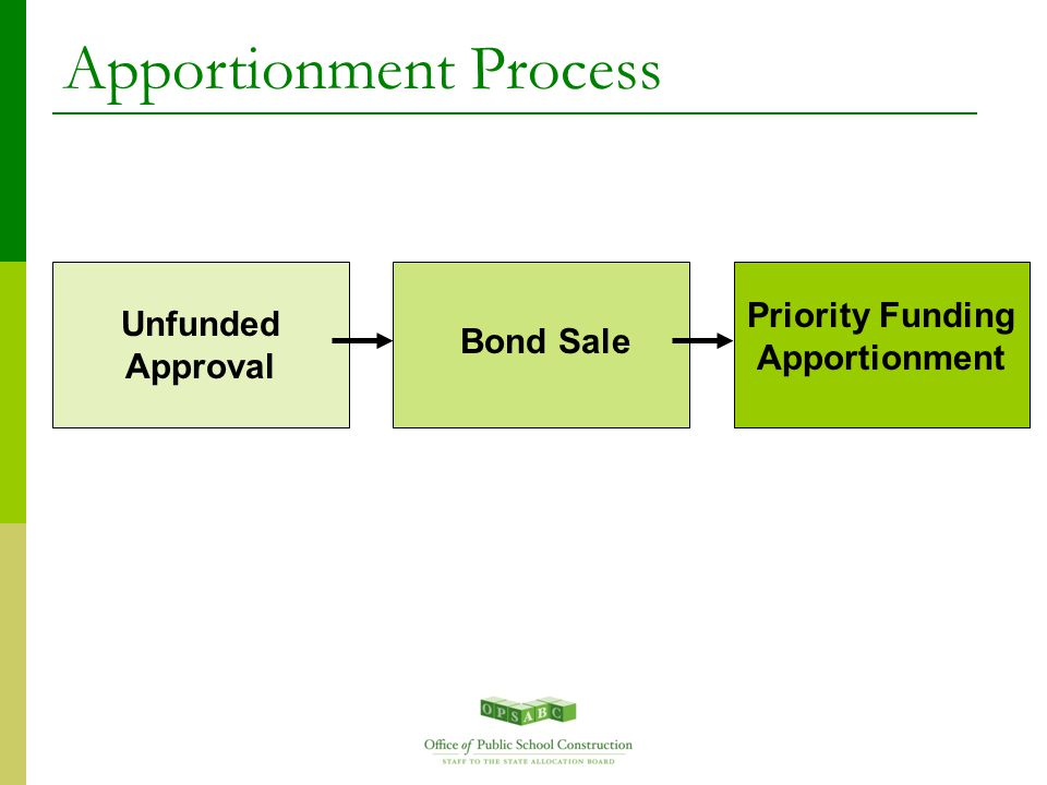 Unfunded Approval Priority Funding Apportionment Bond Sale Apportionment Process