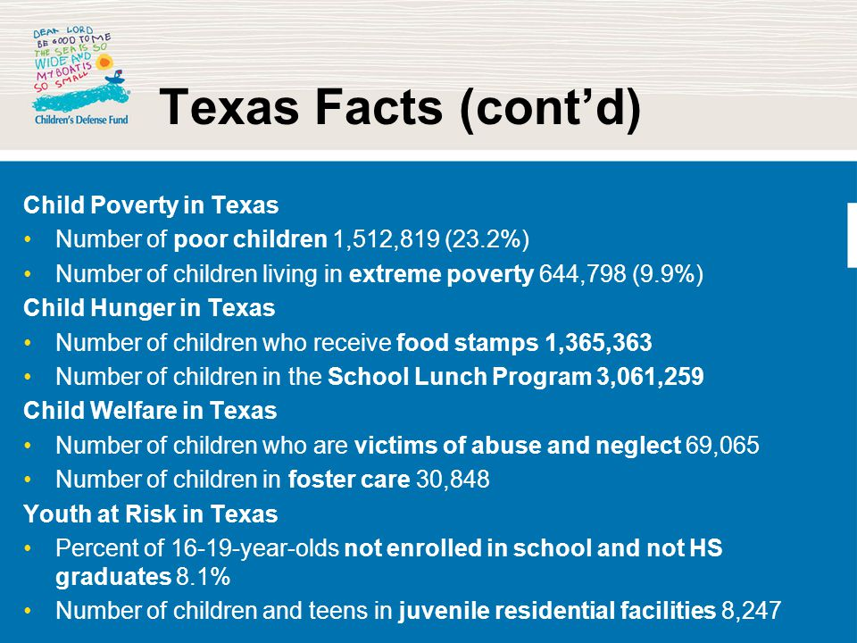 Texas Facts (cont'd) Child Poverty in Texas Number of poor children 1,512,819 (23.2%) Number of children living in extreme poverty 644,798 (9.9%) Chil