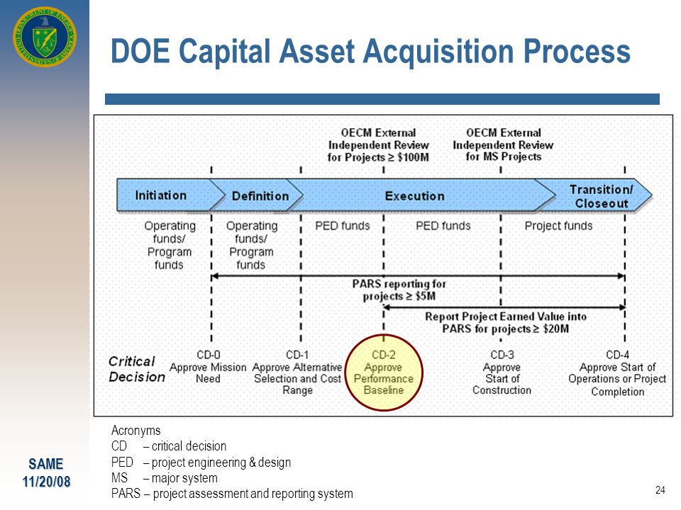 SAME11/20/08 24 DOE Capital Asset Acquisition Process Acronyms CD – critical decision PED – project engineering & design MS – major system PARS – project assessment and reporting system
