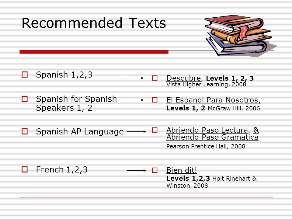 Recommended Texts  Spanish 1,2,3  Spanish for Spanish Speakers 1, 2  Spanish AP Language  French 1,2,3  Descubre, Levels 1, 2, 3 Vista Higher Learning, 2008  El Espanol Para Nosotros, Levels 1, 2 McGraw Hill, 2006  Abriendo Paso Lectura, & Abriendo Paso Gramatica Pearson Prentice Hall, 2008  Bien dit.