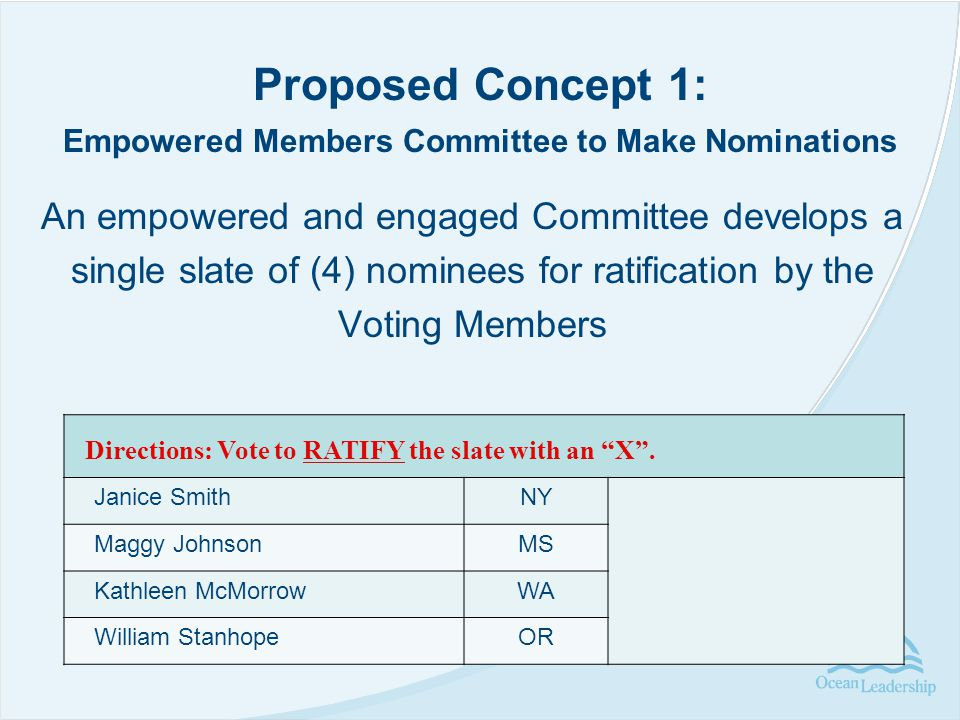 An empowered and engaged Committee develops a single slate of (4) nominees for ratification by the Voting Members Proposed Concept 1: Empowered Members Committee to Make Nominations Directions: Vote to RATIFY the slate with an X .