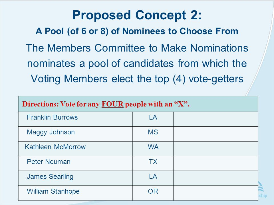 The Members Committee to Make Nominations nominates a pool of candidates from which the Voting Members elect the top (4) vote-getters Proposed Concept 2: A Pool (of 6 or 8) of Nominees to Choose From Directions: Vote for any FOUR people with an X .