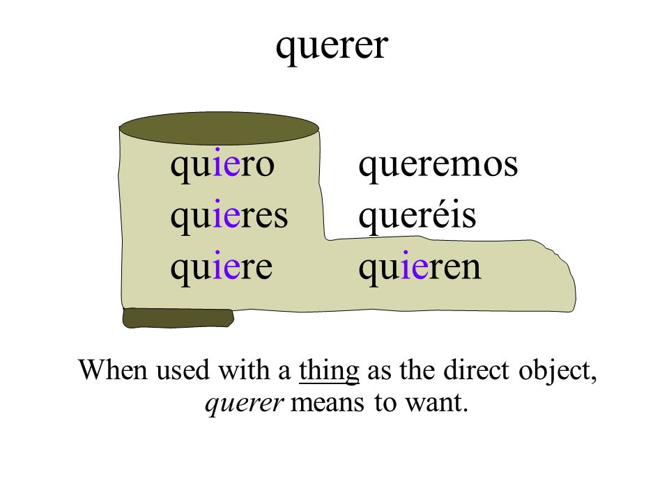 quiero quieres quiere queremos queréis quieren querer When used with a thing as the direct object, querer means to want.