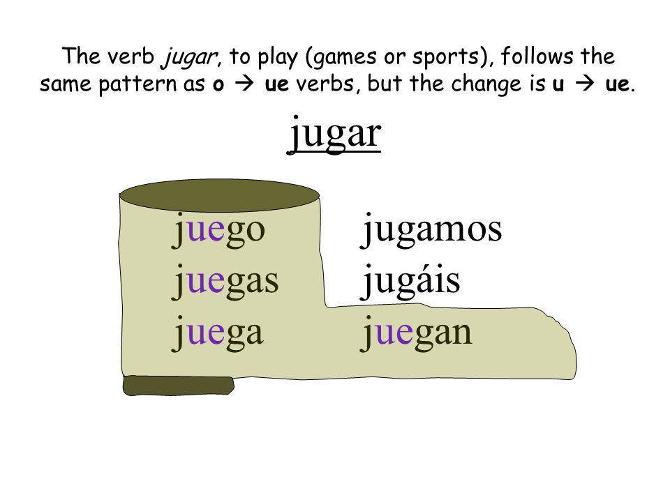 jugar juego juegas juega jugamos jugáis juegan The verb jugar, to play (games or sports), follows the same pattern as o  ue verbs, but the change is u  ue.