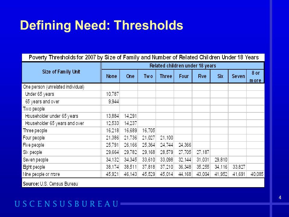 4 Defining Need: Thresholds