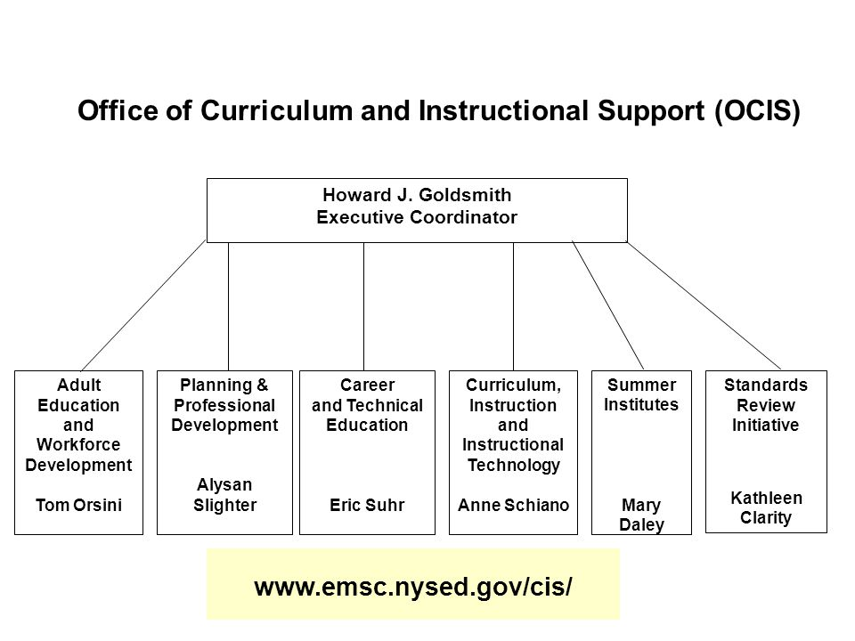 Office of Curriculum and Instructional Support (OCIS) Howard J. Goldsmith Executive Coordinator Adult Education and Workforce Development Tom Orsini P