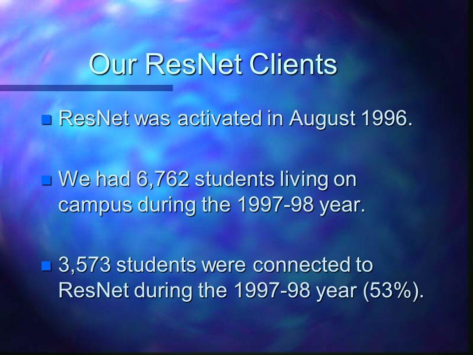 Our ResNet Clients n 432 registered Mac users.n 2,597 registered Windows 3.1 and Windows 95 users.