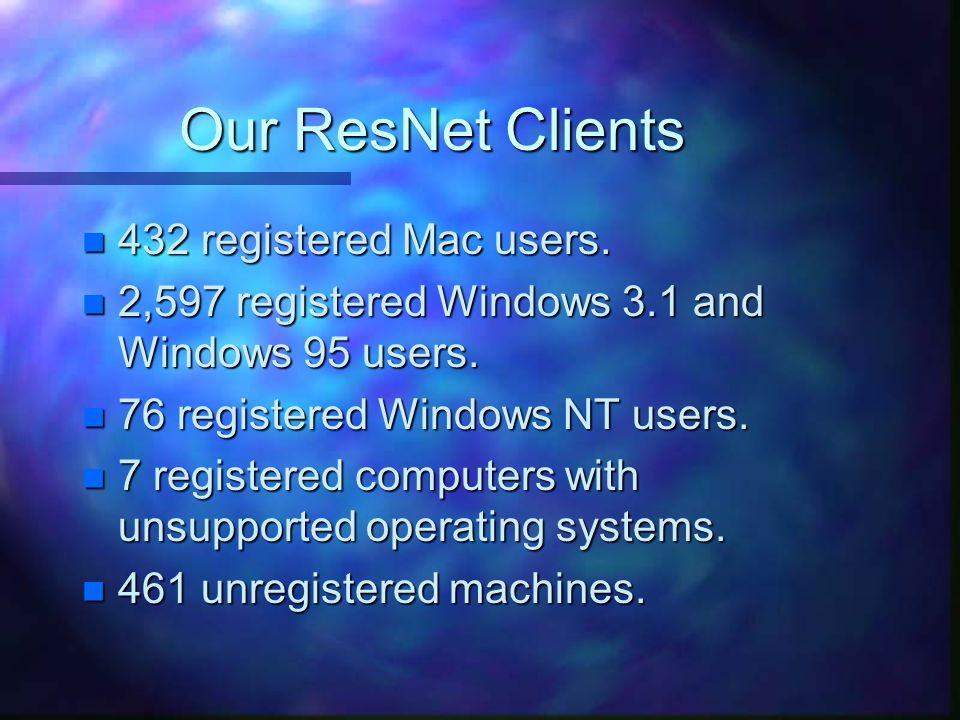 Our ResNet Clients n 432 registered Mac users. n 2,597 registered Windows 3.1 and Windows 95 users.
