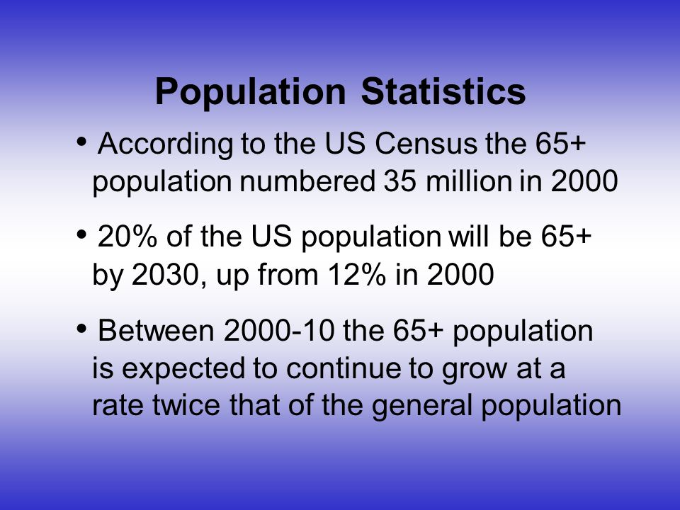 Never Before Have So Many Lived For So Long 2/3 of all of the people who have lived to age 65 are alive today.