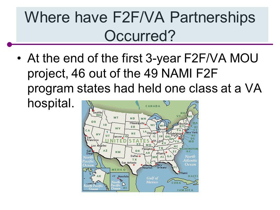 Where have F2F/VA Partnerships Occurred.