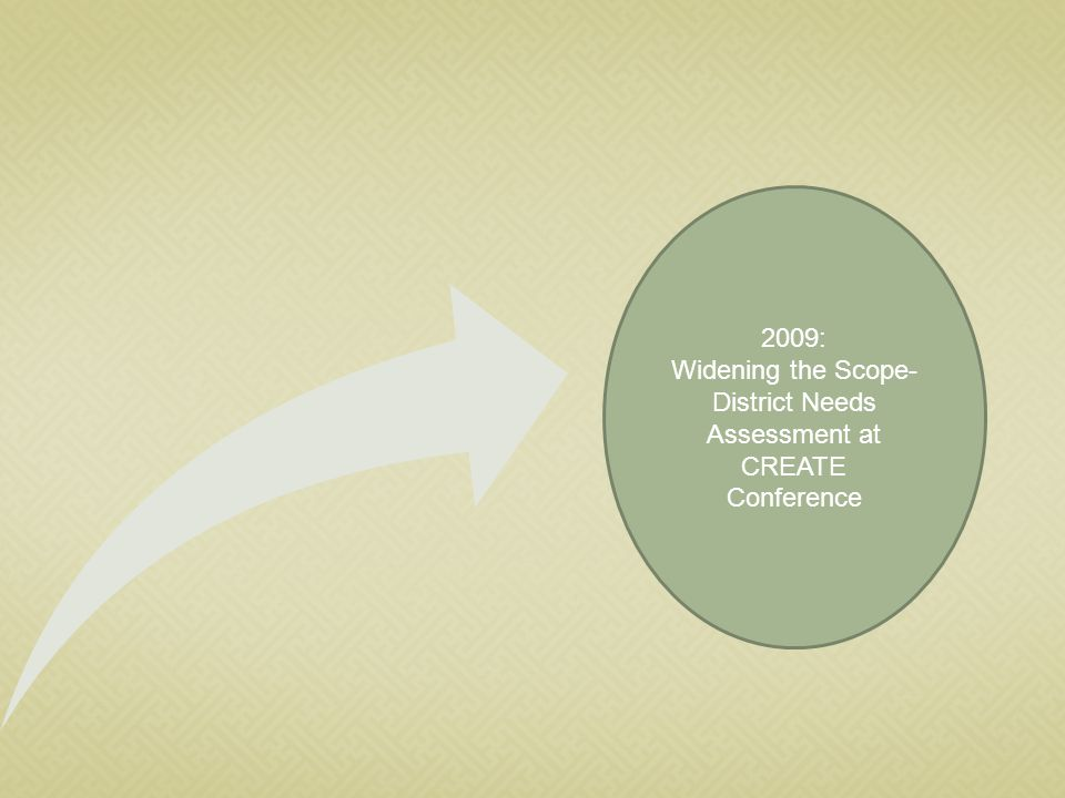 2009: Widening the Scope- District Needs Assessment at CREATE Conference