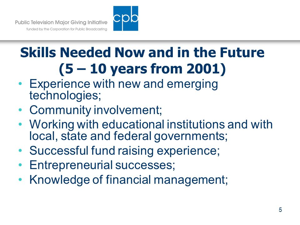 6 Skills Needed Now and in the Future (5 – 10 years from 2001) Familiarity with promotional and marketing techniques, strategic planning, mentoring and staff development skills; Also, added to the list by respondents: Creativity Flexibility Ability to manage change Ability to develop and communicate a vision Ability to work collaboratively in developing partnerships and teamwork