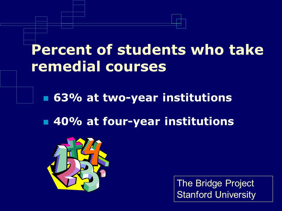 Percent of students who take remedial courses 63% at two-year institutions 40% at four-year institutions The Bridge Project Stanford University