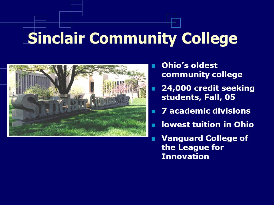 Sinclair Community College Ohio's oldest community college 24,000 credit seeking students, Fall, 05 7 academic divisions lowest tuition in Ohio Vanguard College of the League for Innovation