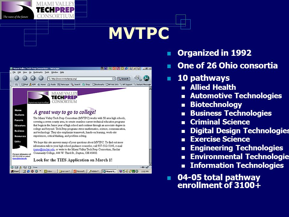 MVTPC Organized in 1992 One of 26 Ohio consortia 10 pathways Allied Health Automotive Technologies Biotechnology Business Technologies Criminal Science Digital Design Technologies Exercise Science Engineering Technologies Environmental Technologies Information Technologies 04-05 total pathway enrollment of 3100+