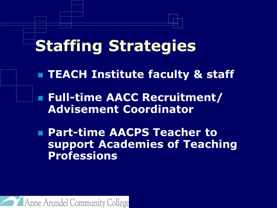 Staffing Strategies TEACH Institute faculty & staff Full-time AACC Recruitment/ Advisement Coordinator Part-time AACPS Teacher to support Academies of Teaching Professions