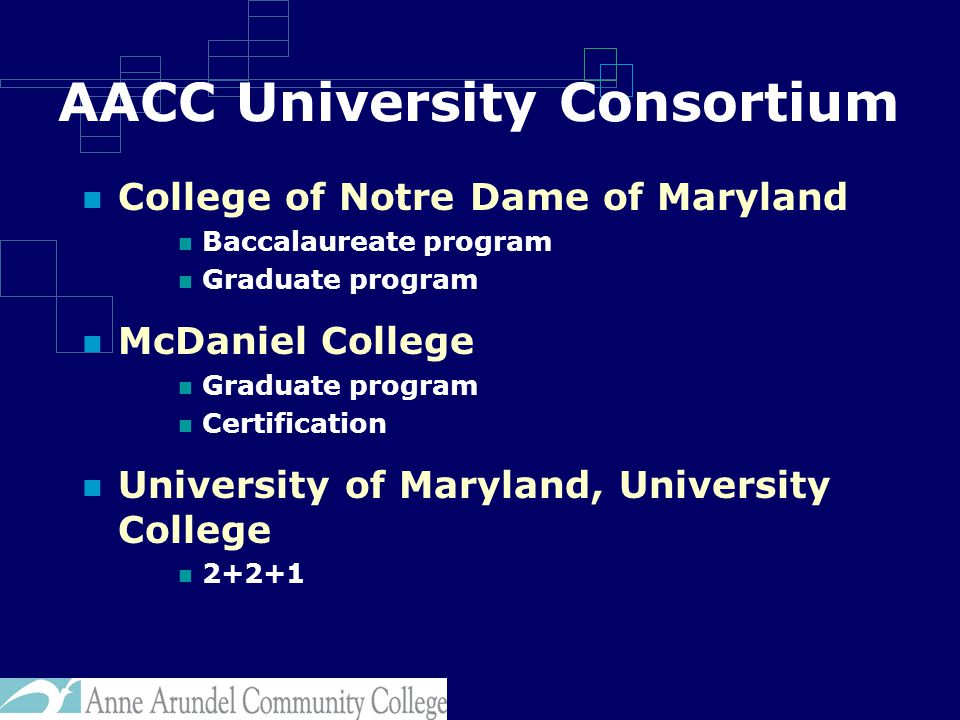 AACC University Consortium College of Notre Dame of Maryland Baccalaureate program Graduate program McDaniel College Graduate program Certification University of Maryland, University College 2+2+1