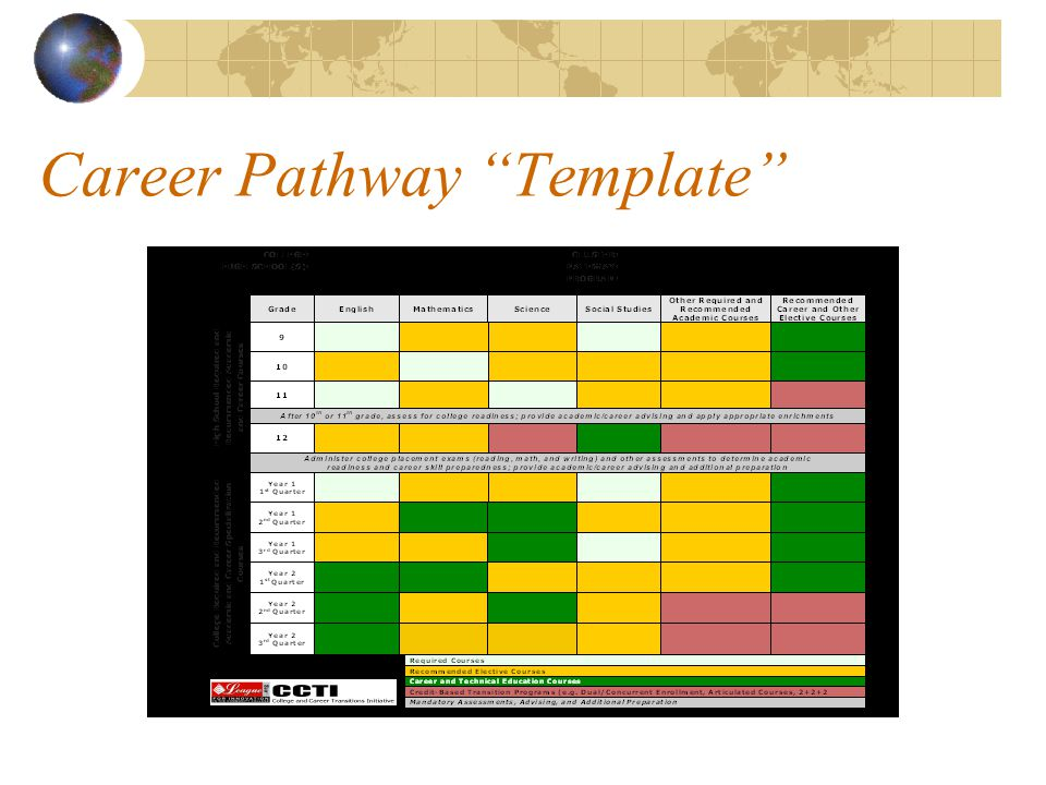 Career Pathway Template