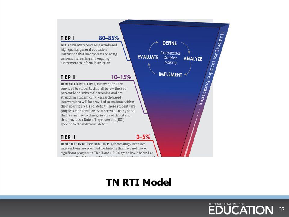 TN RTI Model 26