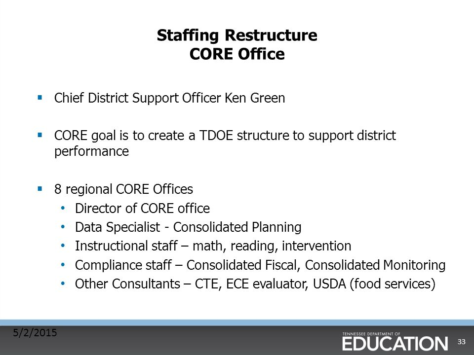Staffing Restructure CORE Office  Chief District Support Officer Ken Green  CORE goal is to create a TDOE structure to support district performance  8 regional CORE Offices Director of CORE office Data Specialist - Consolidated Planning Instructional staff – math, reading, intervention Compliance staff – Consolidated Fiscal, Consolidated Monitoring Other Consultants – CTE, ECE evaluator, USDA (food services) 5/2/2015 33