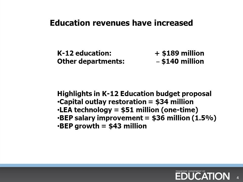 4 Education revenues have increased K-12 education:+ $189 million Other departments: ‒ $140 million Highlights in K-12 Education budget proposal Capital outlay restoration = $34 million LEA technology = $51 million (one-time) BEP salary improvement = $36 million (1.5%) BEP growth = $43 million