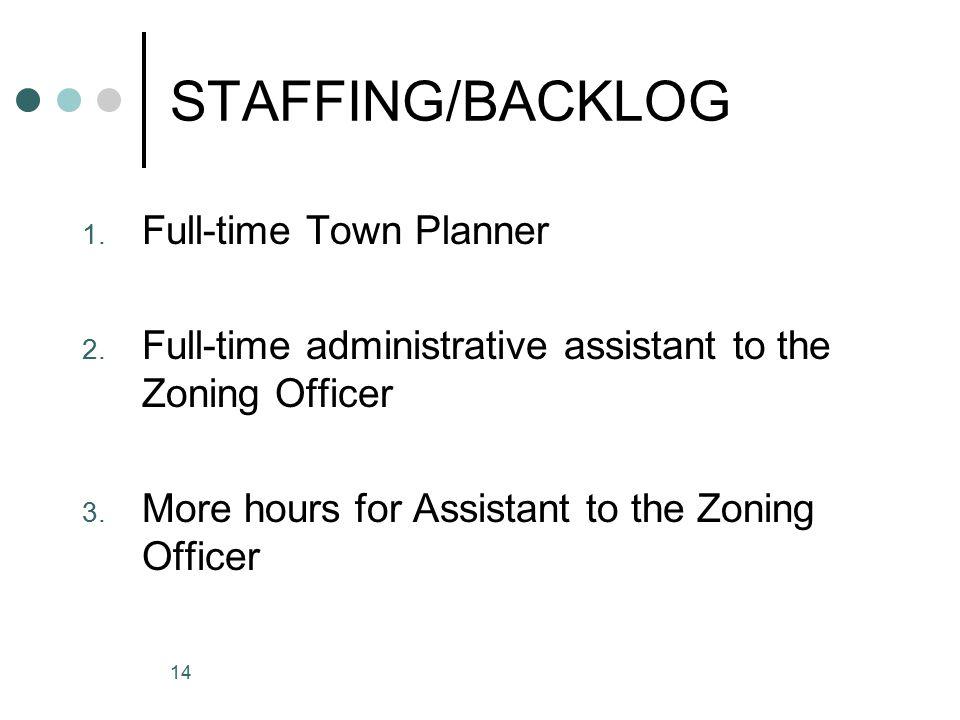 14 STAFFING/BACKLOG 1. Full-time Town Planner 2.