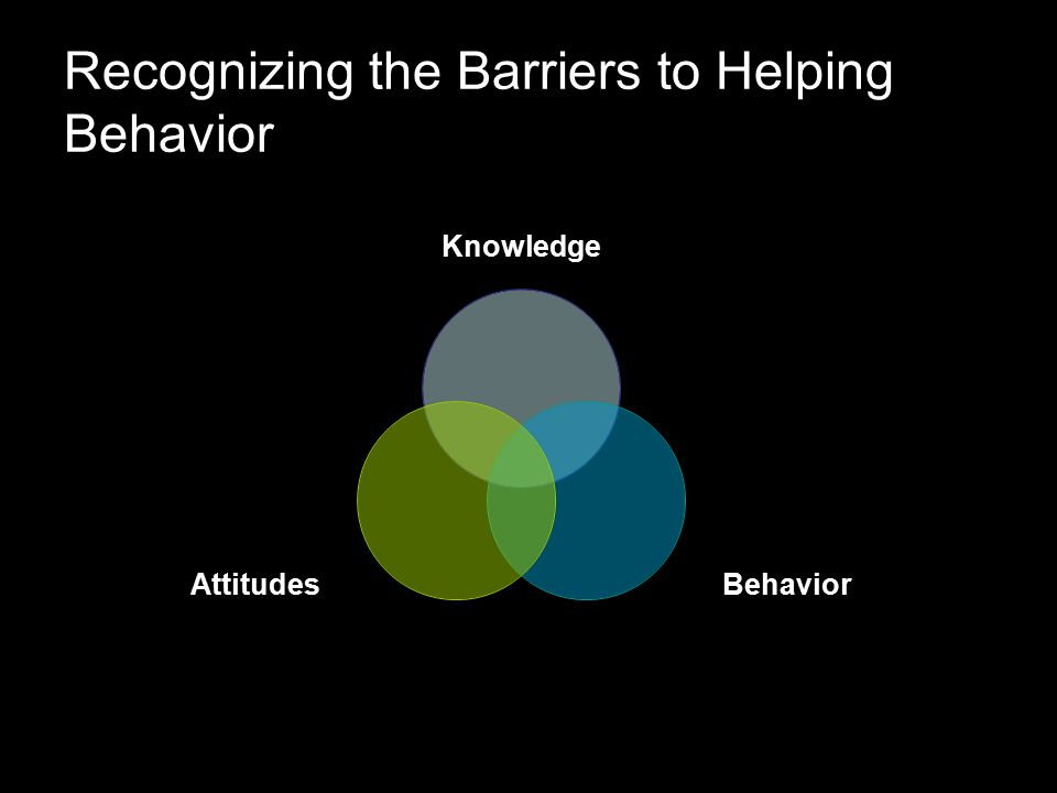 Recognizing the Barriers to Helping Behavior Knowledge BehaviorAttitudes