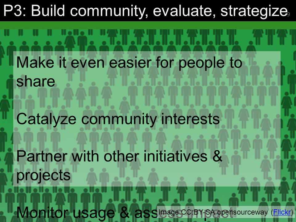 Make it even easier for people to share Catalyze community interests Partner with other initiatives & projects Monitor usage & assess impact P3: Build