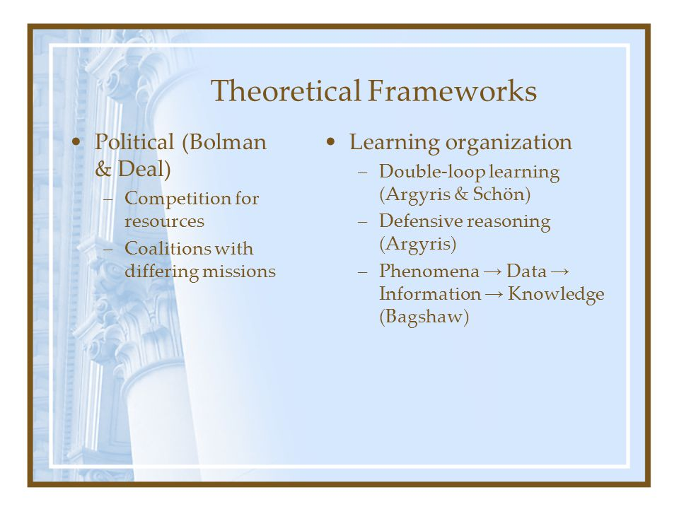 Theoretical Frameworks Political (Bolman & Deal) –Competition for resources –Coalitions with differing missions Learning organization –Double-loop learning (Argyris & Schön) –Defensive reasoning (Argyris) –Phenomena → Data → Information → Knowledge (Bagshaw)