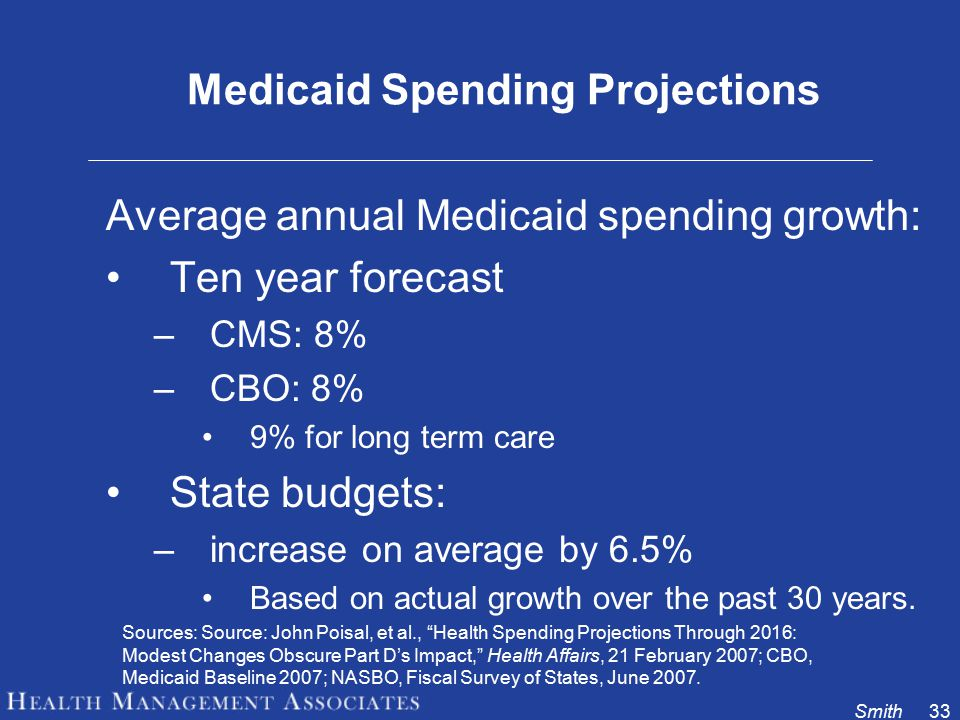 Smith33 Medicaid Spending Projections Average annual Medicaid spending growth: Ten year forecast –CMS: 8% –CBO: 8% 9% for long term care State budgets: –increase on average by 6.5% Based on actual growth over the past 30 years.