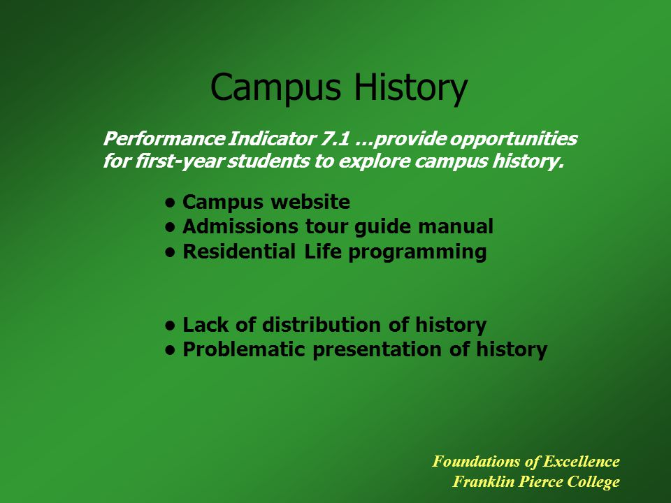 Campus History Campus website Admissions tour guide manual Residential Life programming Lack of distribution of history Problematic presentation of hi