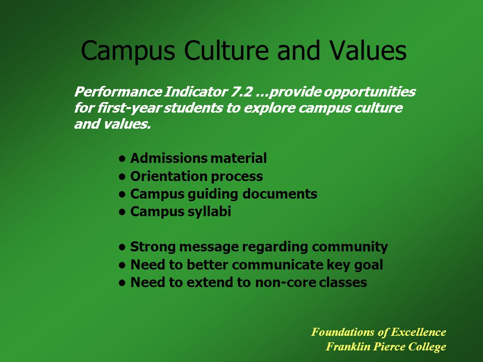Campus Culture and Values Performance Indicator 7.2 …provide opportunities for first-year students to explore campus culture and values. Foundations o