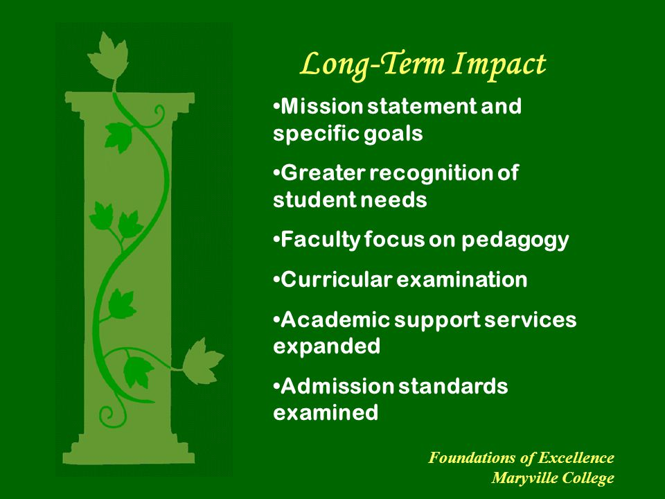 Long-Term Impact Foundations of Excellence Maryville College Mission statement and specific goals Greater recognition of student needs Faculty focus on pedagogy Curricular examination Academic support services expanded Admission standards examined