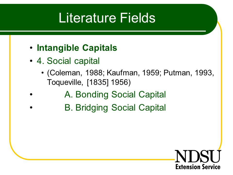 Literature Review Tangible Capitals 1.Built capital (Weber, 1968) 2.