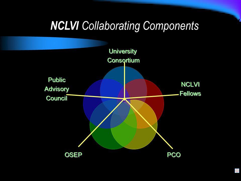 NCLVI Collaborating ComponentsUniversityConsortiumNCLVIFellows PCOOSEP PublicAdvisoryCouncil
