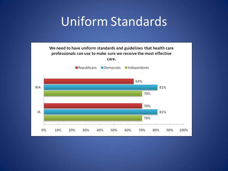 Uniform Standards
