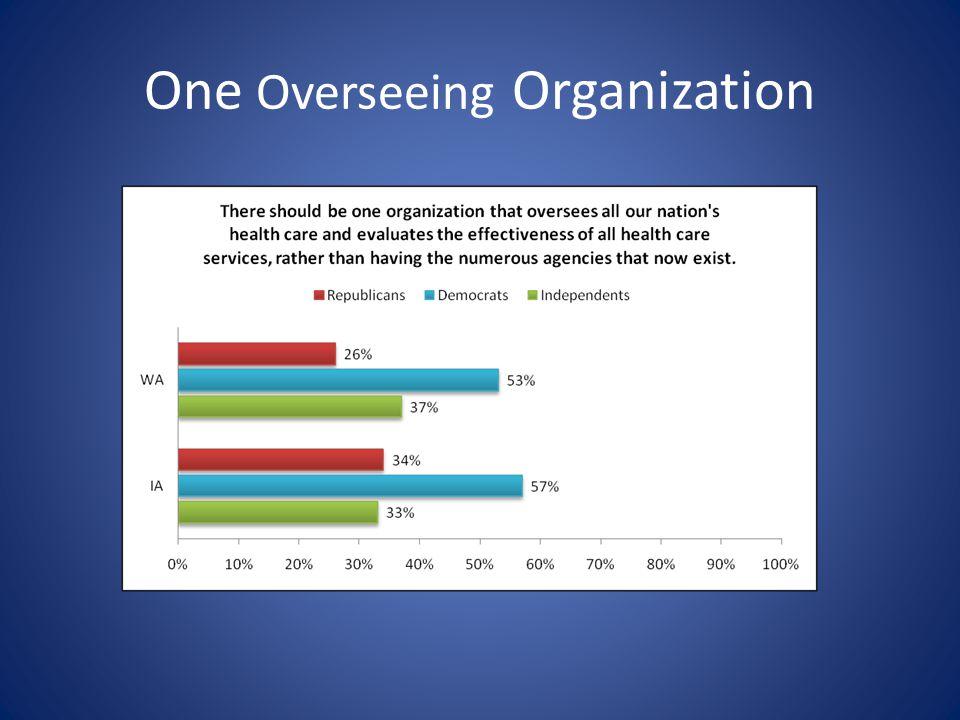 One Overseeing Organization