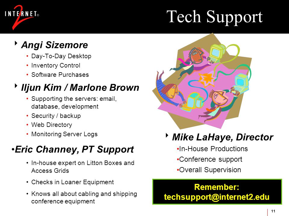 11 Tech Support  Angi Sizemore Day-To-Day Desktop Inventory Control Software Purchases  Iljun Kim / Marlone Brown Supporting the servers: email, database, development Security / backup Web Directory Monitoring Server Logs Eric Channey, PT Support In-house expert on Litton Boxes and Access Grids Checks in Loaner Equipment Knows all about cabling and shipping conference equipment  Mike LaHaye, Director In-House Productions Conference support Overall Supervision Remember: techsupport@internet2.edu