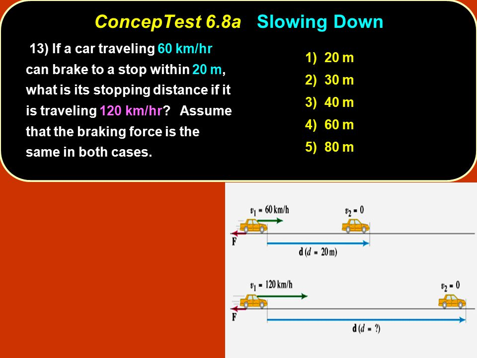 ConcepTest 6.8aSlowing Down ConcepTest 6.8a Slowing Down 1) 20 m 2) 30 m 3) 40 m 4) 60 m 5) 80 m 13) If a car traveling 60 km/hr can brake to a stop within 20 m, what is its stopping distance if it is traveling 120 km/hr.