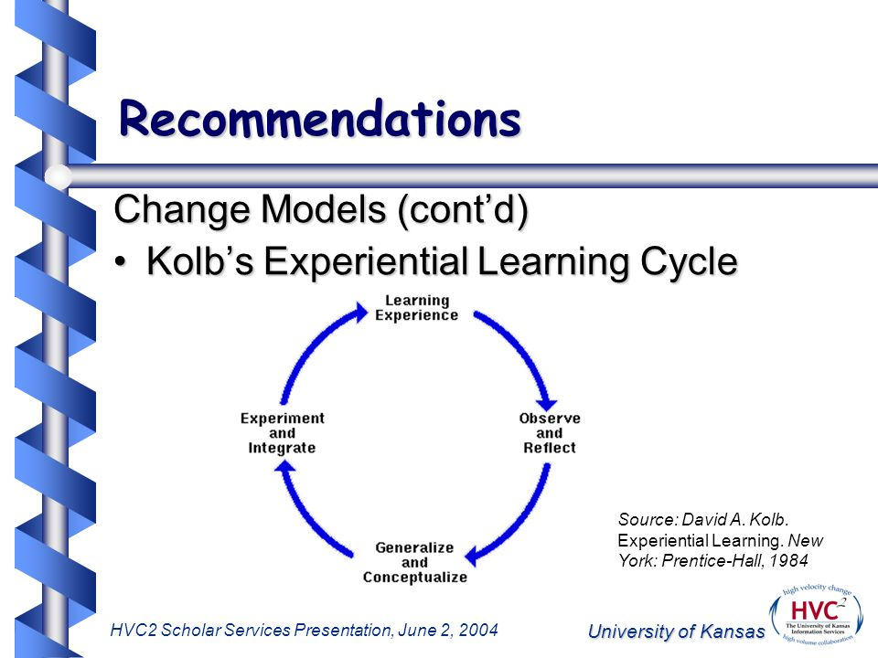 University of Kansas HVC2 Scholar Services Presentation, June 2, 2004 Recommendations Change Models (cont'd) Kolb's Experiential Learning CycleKolb's