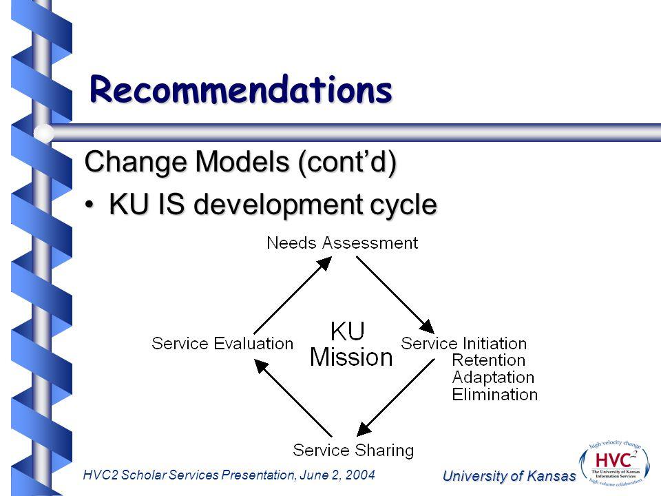 University of Kansas HVC2 Scholar Services Presentation, June 2, 2004 Recommendations Change Models (cont'd) KU IS development cycleKU IS development cycle