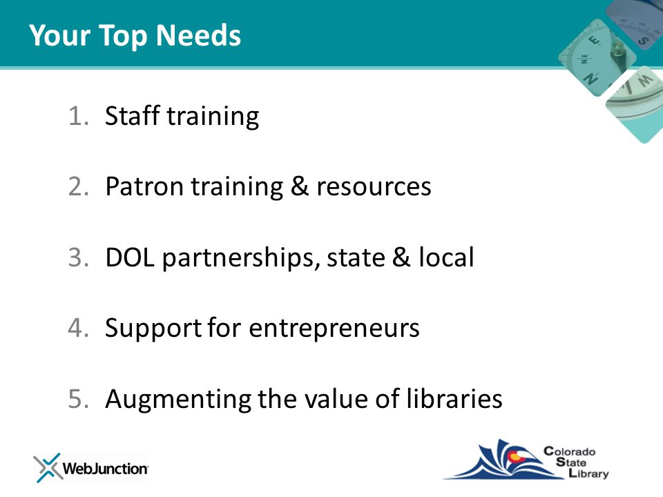 Your Top Needs 1.Staff training 2.Patron training & resources 3.DOL partnerships, state & local 4.Support for entrepreneurs 5.Augmenting the value of