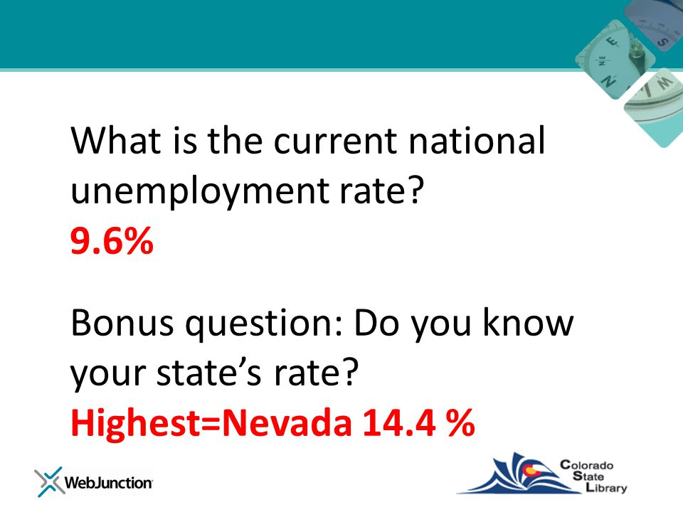 What is the current national unemployment rate? 9.6% Bonus question: Do you know your state's rate? Highest=Nevada 14.4 %