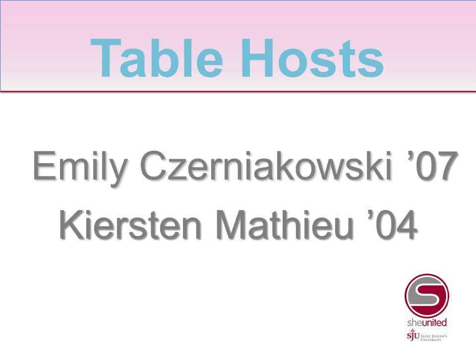 Emily Czerniakowski '07 Emily Czerniakowski '07 Kiersten Mathieu '04 Table Hosts