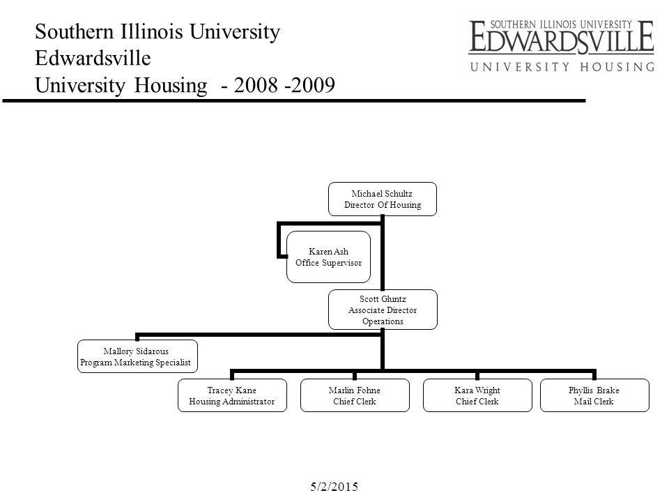 5/2/2015 Southern Illinois University Edwardsville University Housing - 2008 -2009 Michael Schultz Director Of Housing Scott Gluntz Associate Director