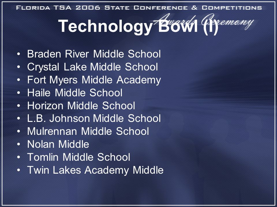 Technology Bowl (I) Braden River Middle School Crystal Lake Middle School Fort Myers Middle Academy Haile Middle School Horizon Middle School L.B.