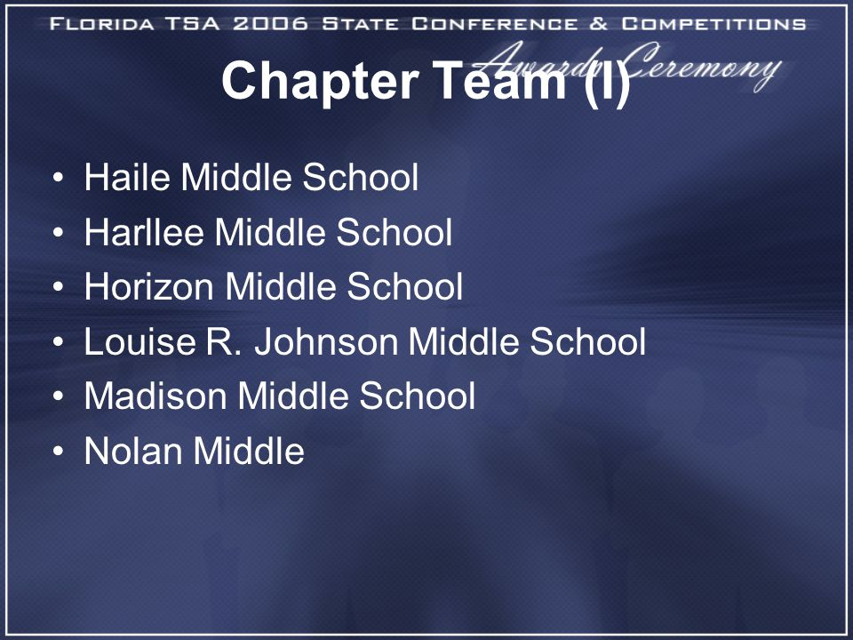 Chapter Team (I) Haile Middle School Harllee Middle School Horizon Middle School Louise R.