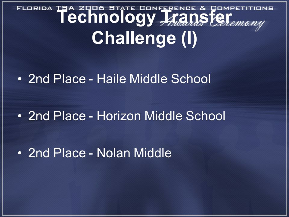 Technology Transfer Challenge (I) 2nd Place - Haile Middle School 2nd Place - Horizon Middle School 2nd Place - Nolan Middle