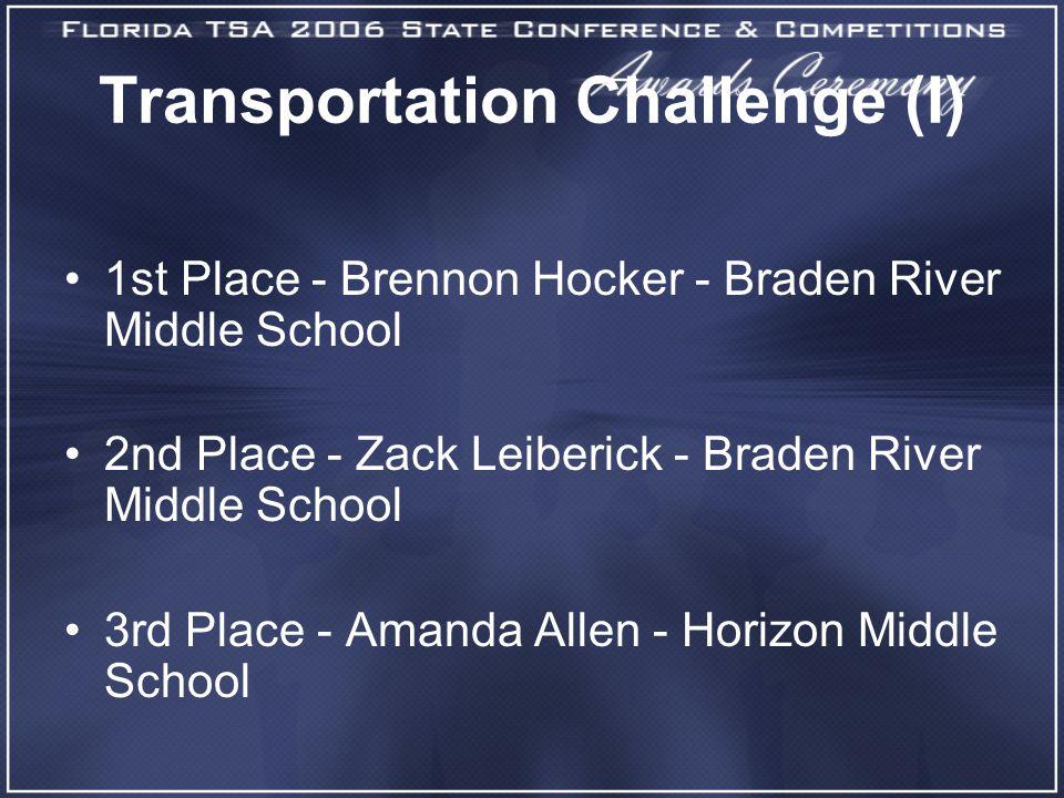 Transportation Challenge (I) 1st Place - Brennon Hocker - Braden River Middle School 2nd Place - Zack Leiberick - Braden River Middle School 3rd Place - Amanda Allen - Horizon Middle School